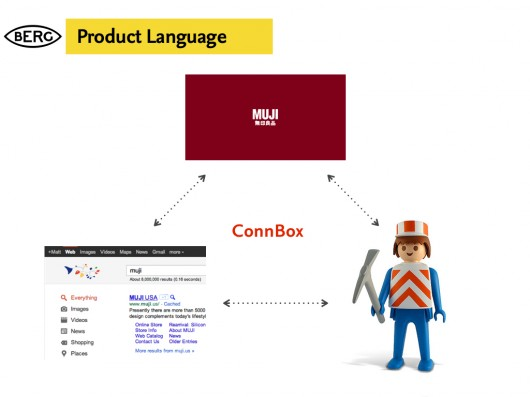 connbox for blogging.027